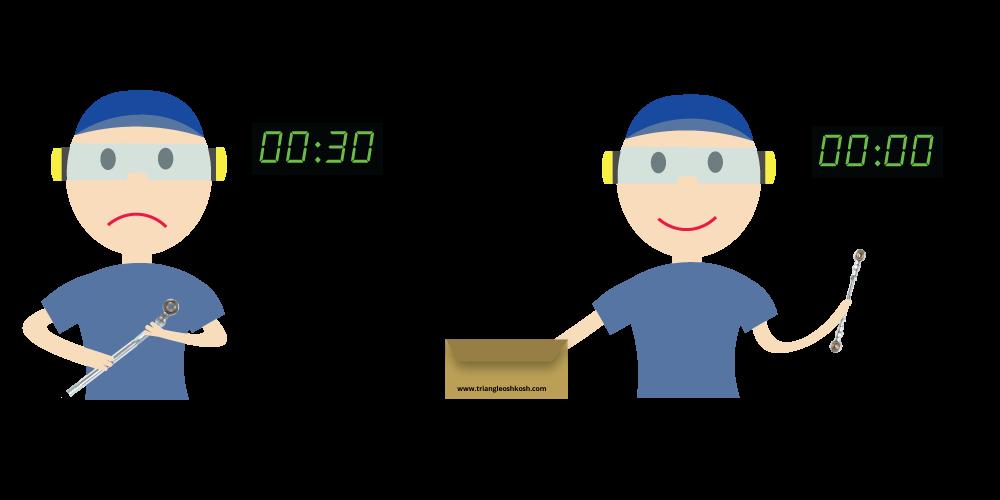 Rod Linkage Assembly - Eliminate Assembly time